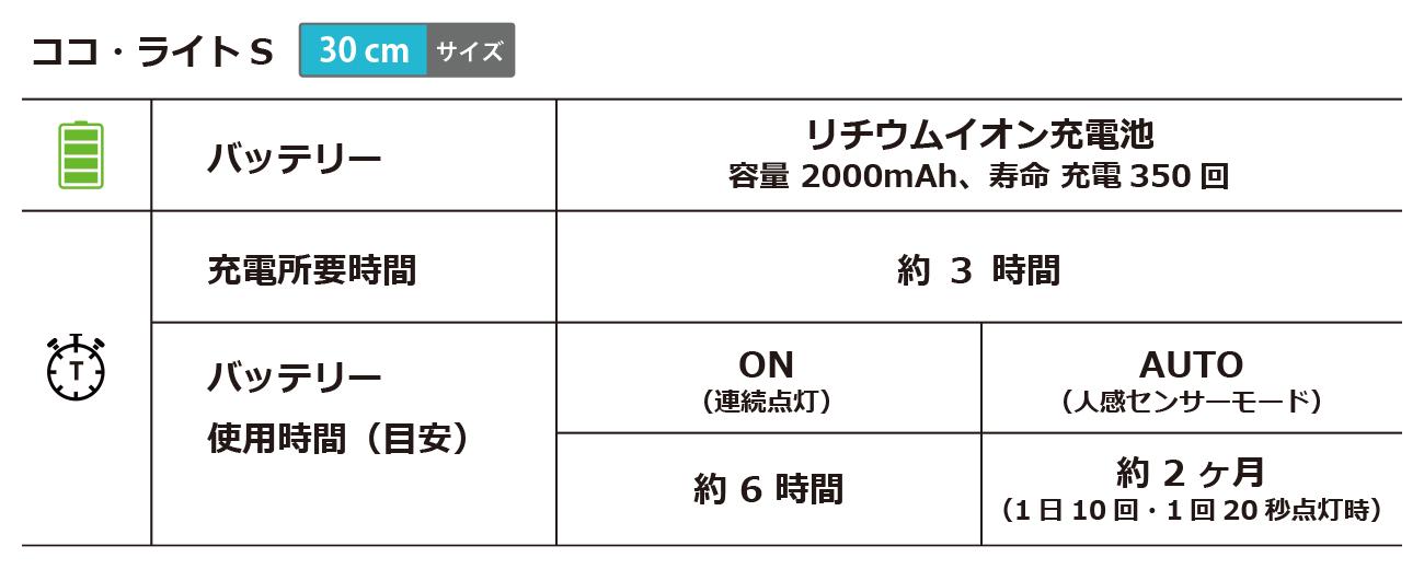 specCocolight30cm_w1300h520