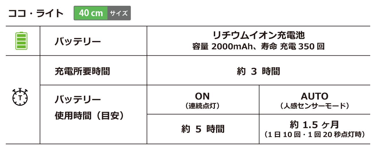 specCocolight40cm_w1300h520